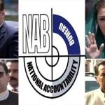 裁判所は、フセイン・ナワズ、ハッサン・ナワズ、マリアム・ナワズ、そして息子のサフダン司法長官の逮捕状を出した