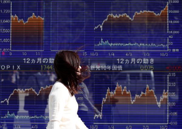 日経平均株価は前日より1.0%上昇して22,775.68となった