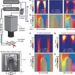 材料科学研究所は、U字型の磁性ニッケル片を通る電気の流れに起因する温度変化を測定した