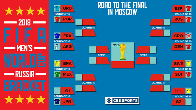 FIFAワールドカップのノックアウトステージが今日から始まった