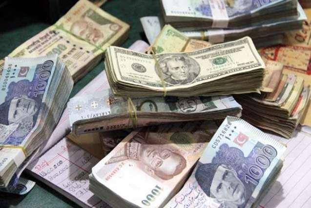 インター銀行市場におけるドル価値は115.62ルピーと115.67ルピー